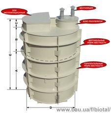Установки BIOTAL повышенной прочности без ж/б колодца