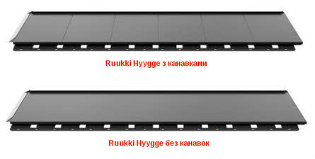 Ruukki Hyygge — Руукки Украина