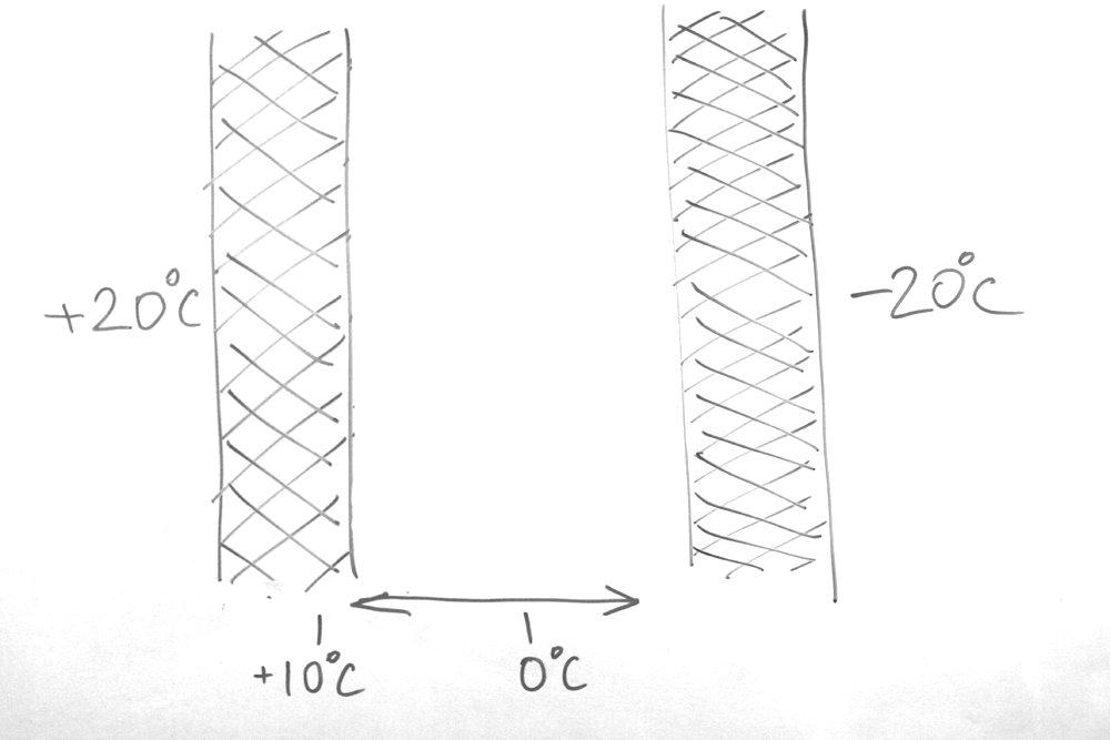isolation thermique du plancher bas sur vide sanitaire contact artisan dordogne entreprise pykij. Black Bedroom Furniture Sets. Home Design Ideas