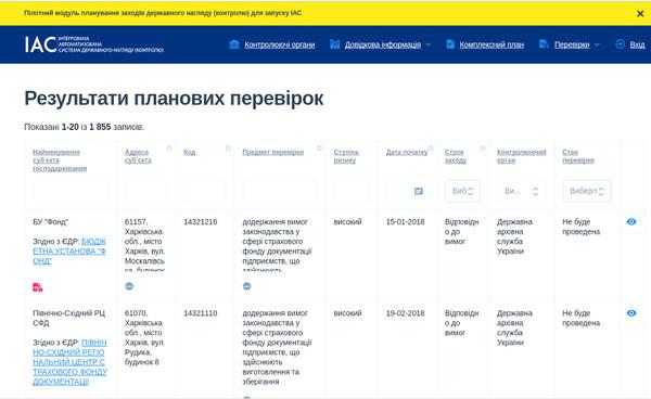ГАСИ подключилась к Интегрированной автоматизированной системе государственного надзора ИАС