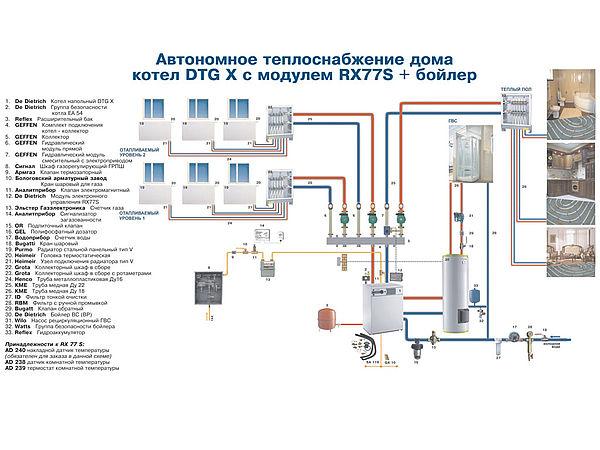 Схемы отопления и водоснабжения частного дома (коттеджа).