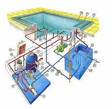 Монтаж водопроводной сети.