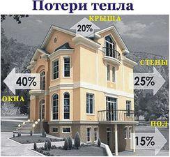 Энергосберегающие пленки на стекло, окно. Днепропетровск — Эталон-Днепр